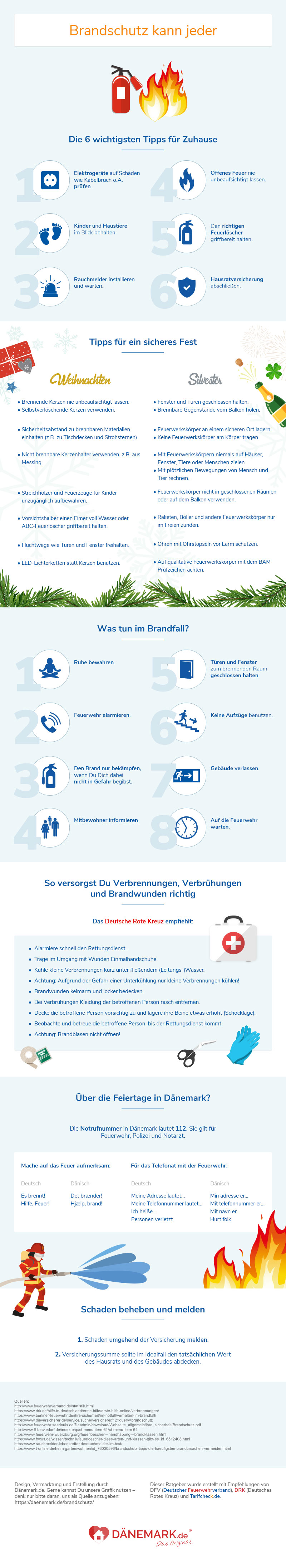 Infografik Brandschutz in Dänemark